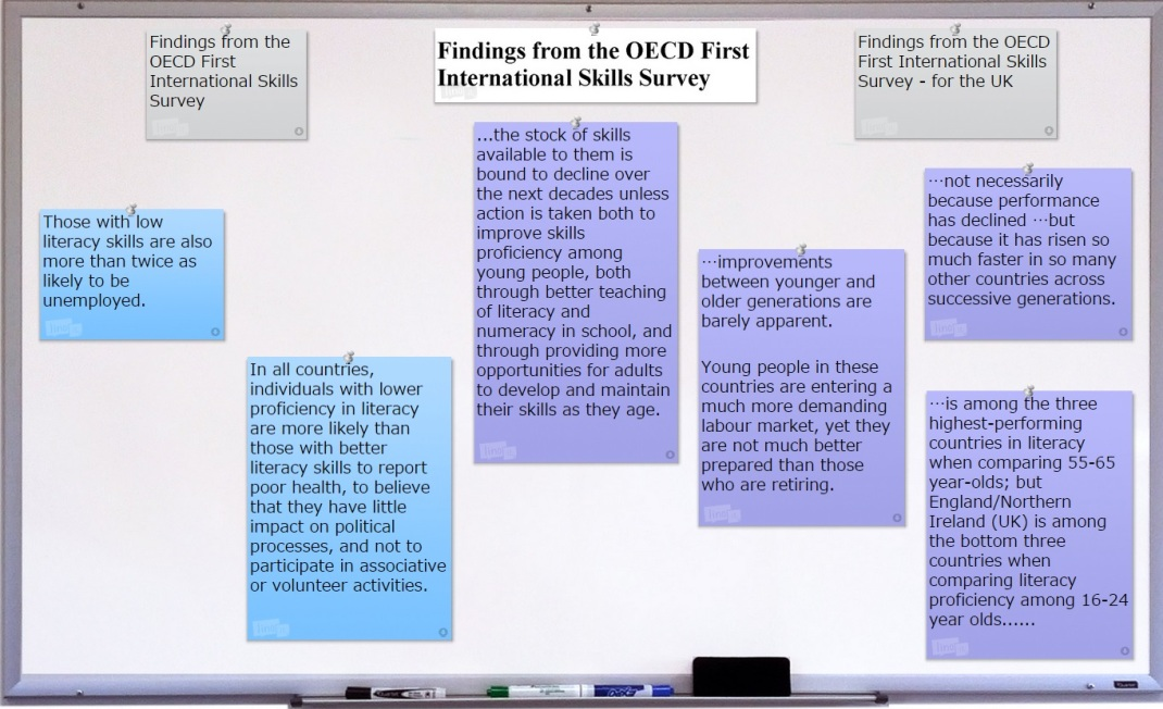 2. Findings from OCED