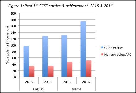 fig1-entries-achievement