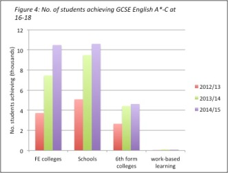 fig4-english-achievements